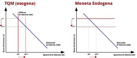 inflazione-e-moneta-4-la-teoria-della-moneta-l-fjeq4c