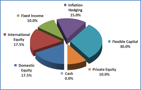 asset-allocation1